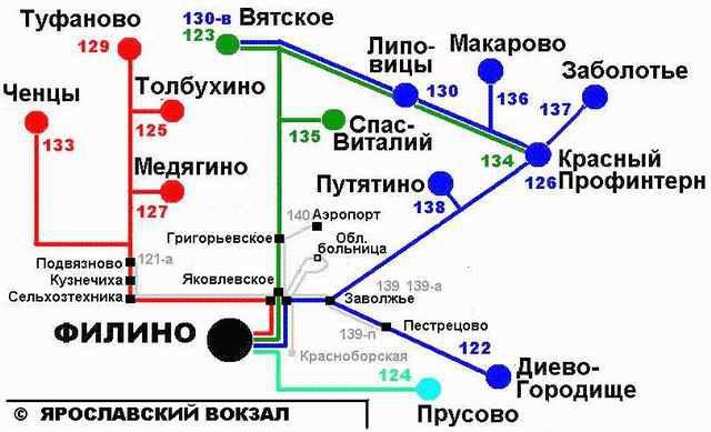 Автостанция ФИЛИНО (г.Ярославль).  Схема пригородных маршрутов.